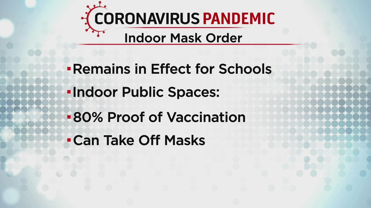 COVID In Colorado: Statewide Mask Order Extended 30 Days & Amended To Account For Vaccinated People
