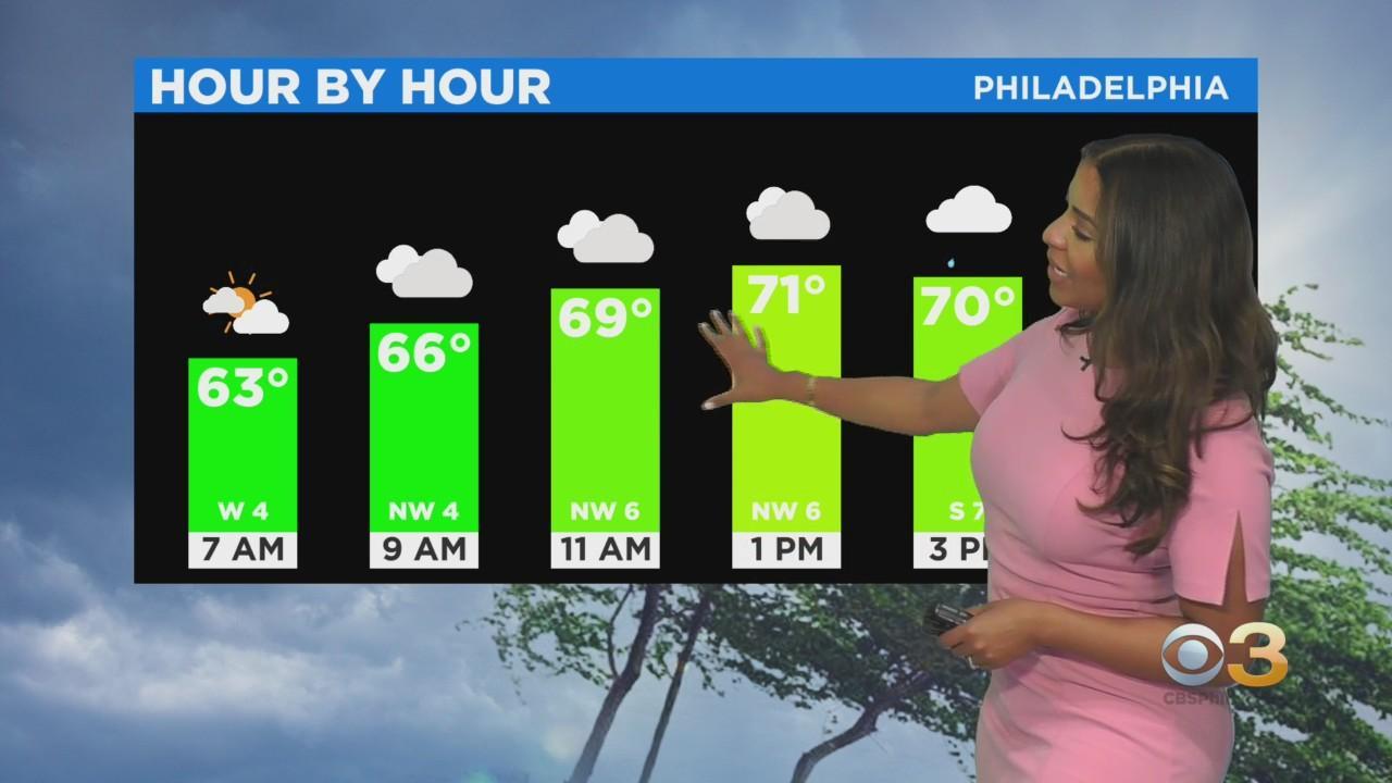 Philadelphia Weather: Unsettled Start To The Week
