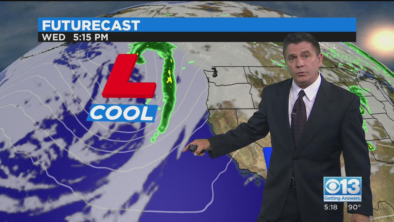 Evening Forecast - 5/3/21
