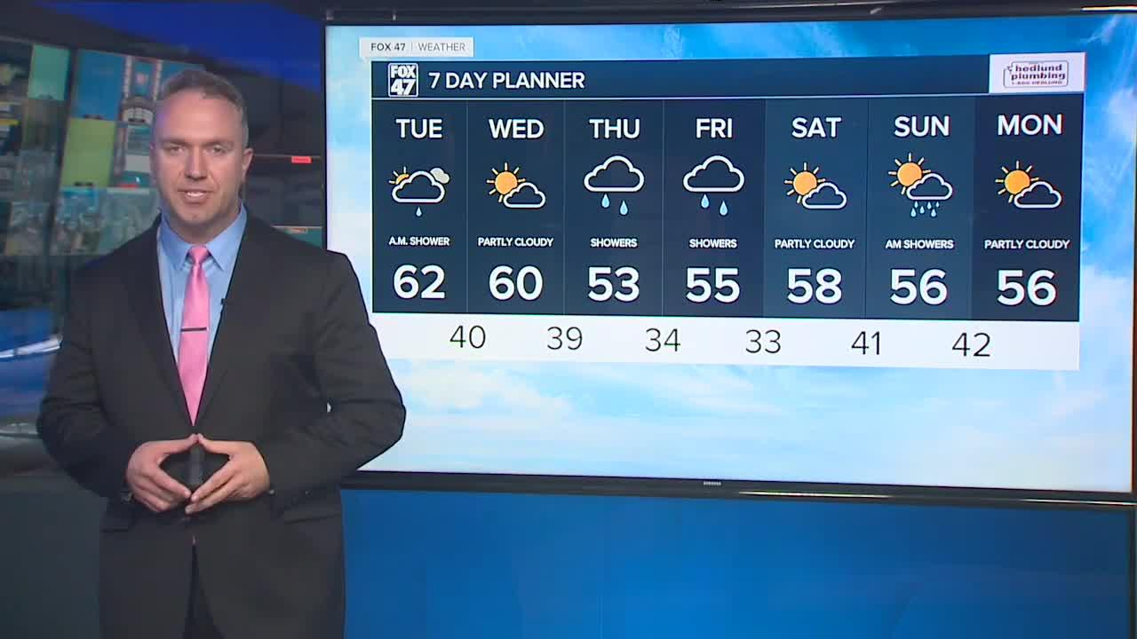 Cooler temps but dry throughout Tuesday