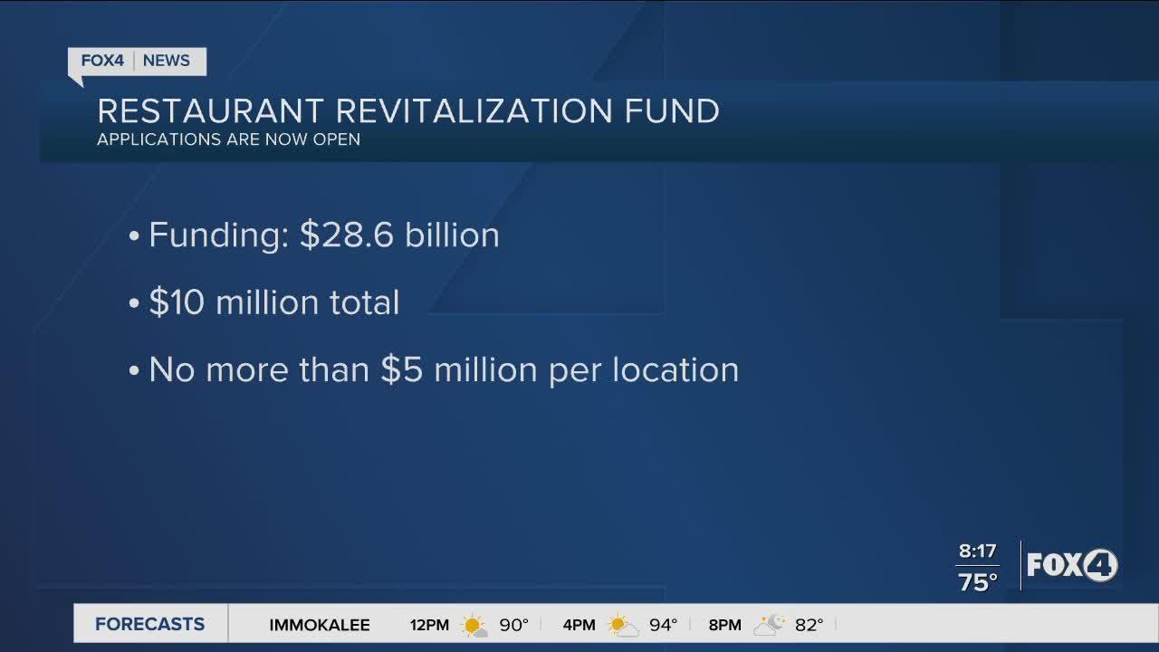Restaurant Revitalization fund opens