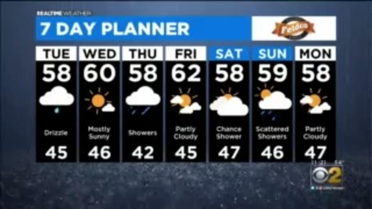Chicago Weather: Off And On Rain Showers This Week