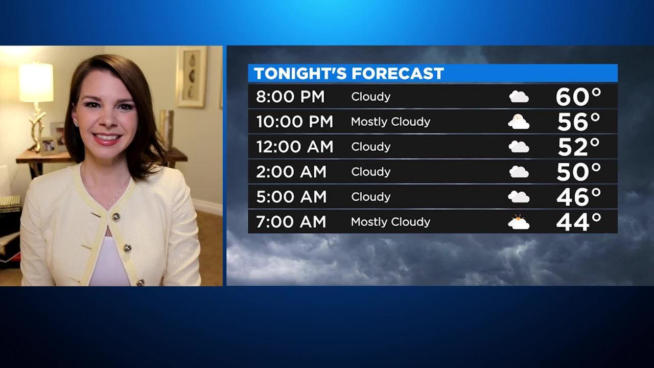 First Forecast Weather May 4, 2021 (Tonight)