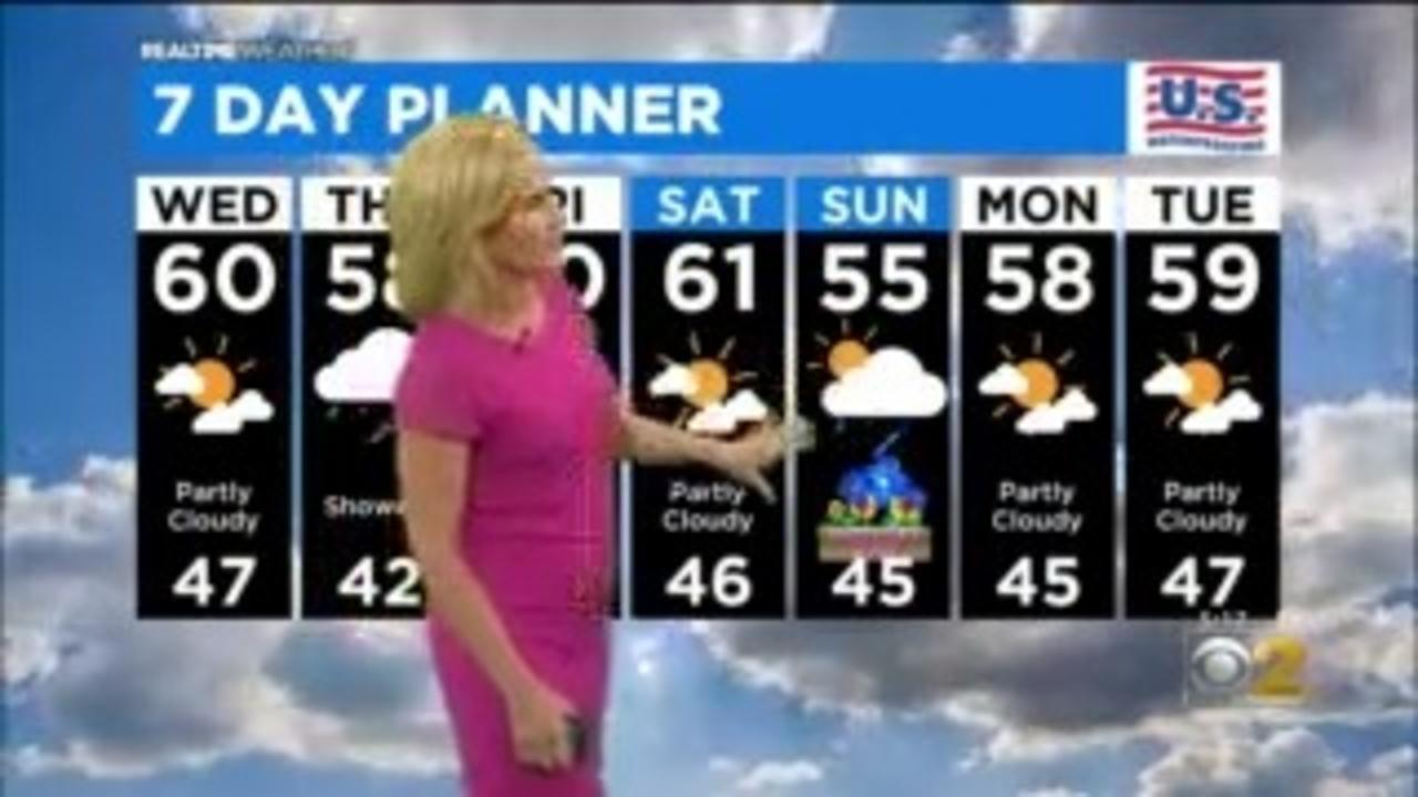 Chicago Weather: Cool Trend To Stick Around