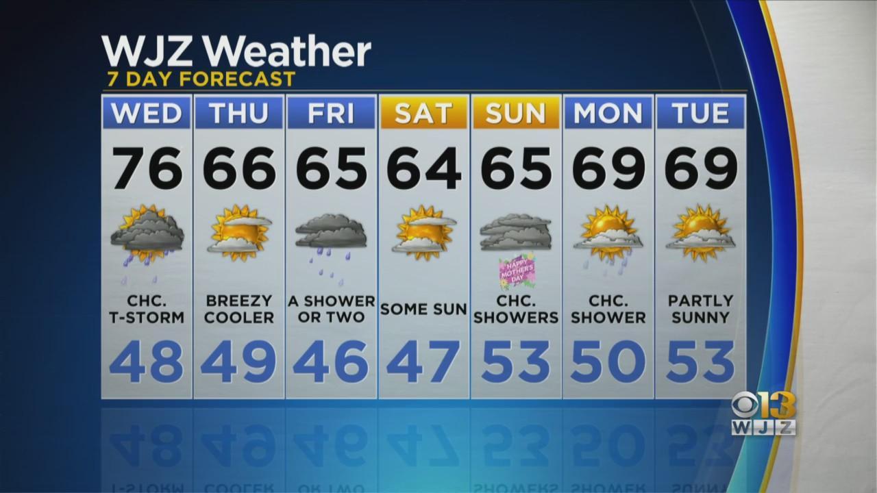 Bob Turk Has Your Tuesday Overnight Forecast