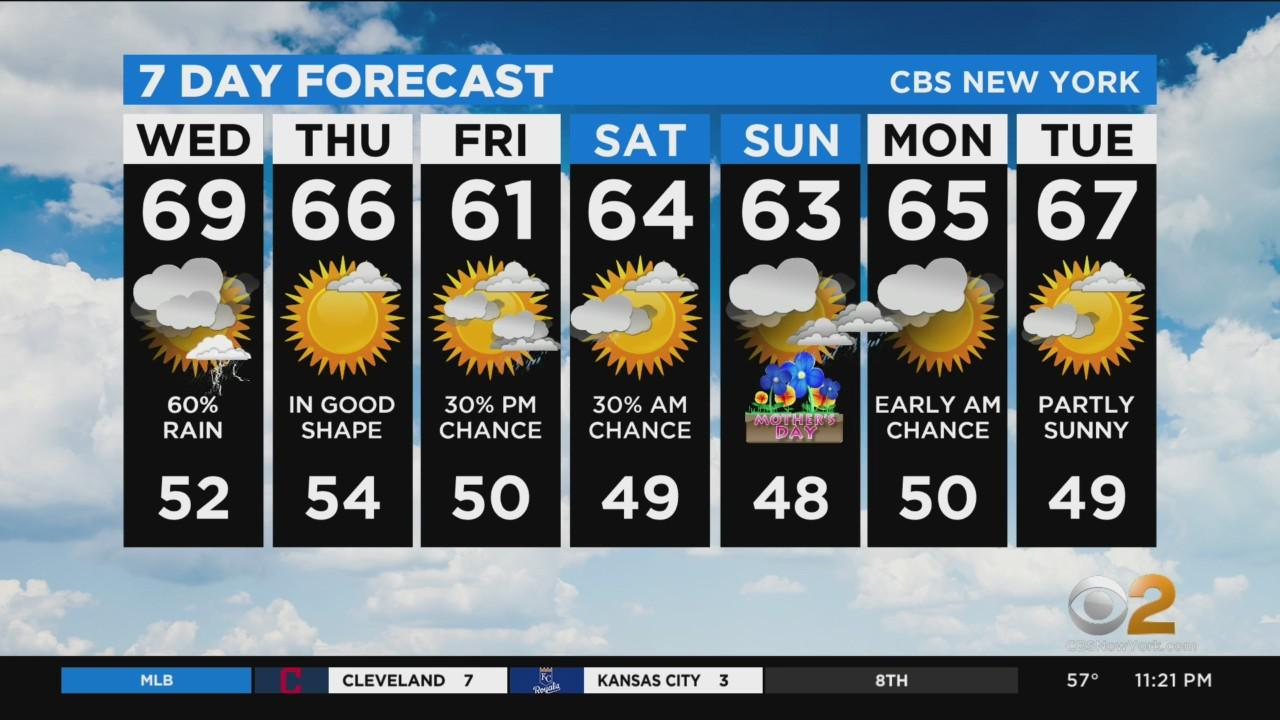 New York Weather: CBS2 5/4 Nightly Forecast at 11PM