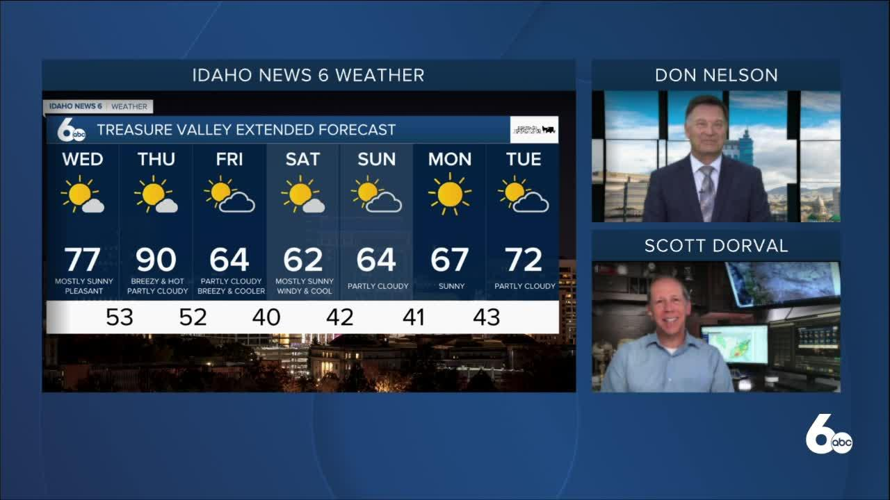 Scott Dorval's Idaho News 6 Forecast - Tuesday 5/4/21