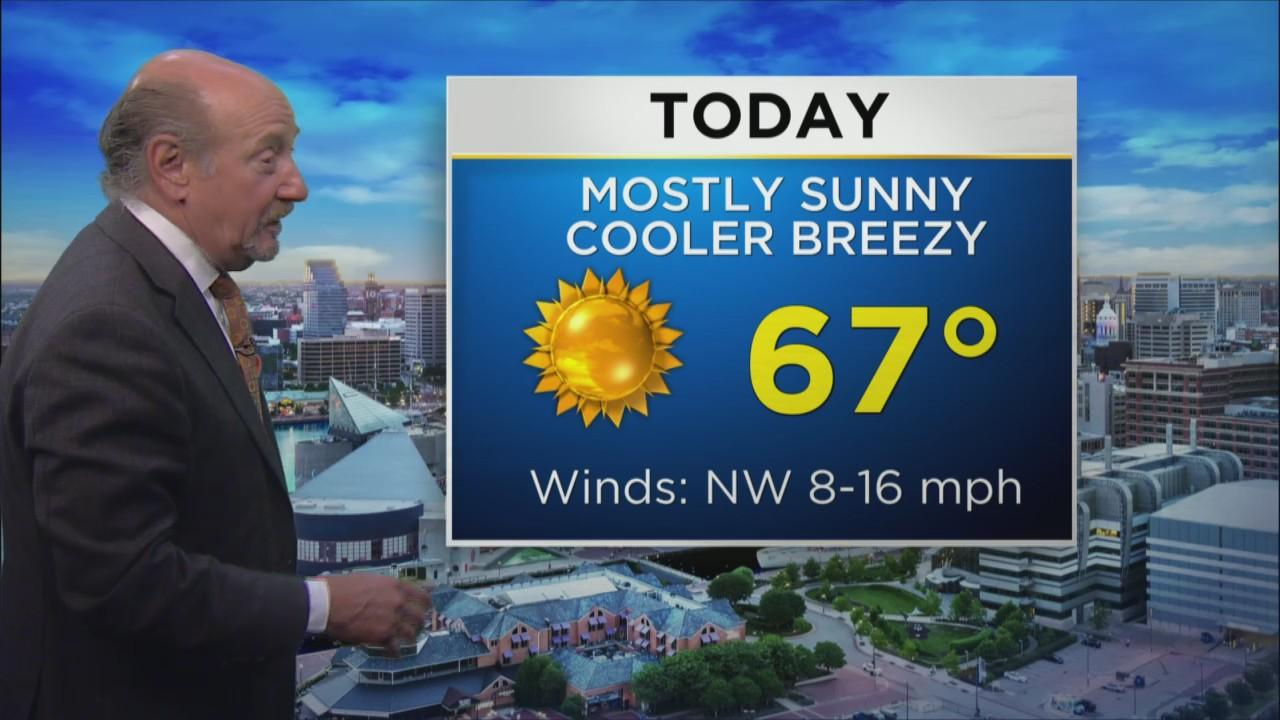 Thursday Morning Weather With Marty Bass