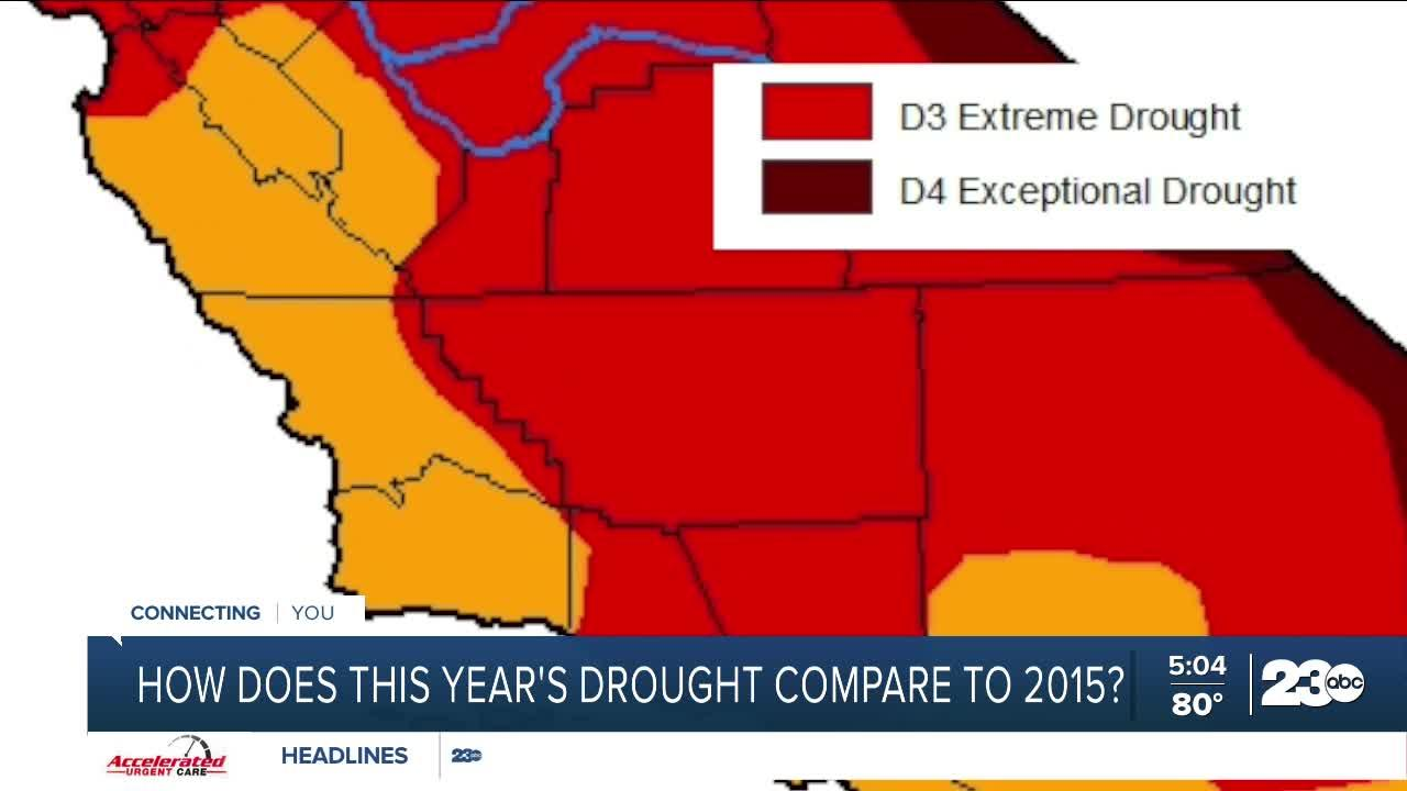 How does this year's drought compare to 2015?
