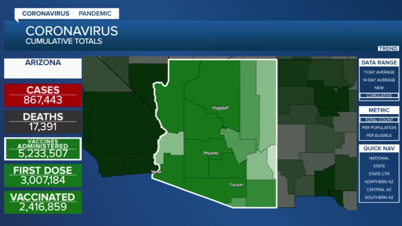 When could Arizona reach COVID-19 herd immunity levels? ABC15 breaks down the data