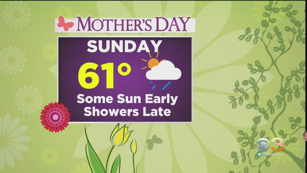 Philadelphia Weather: Unsettled Mother's Day Weekend
