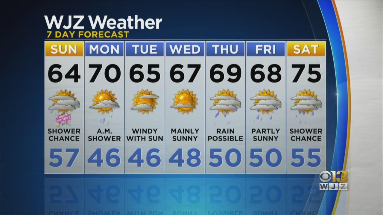 Meteorologist Chelsea Ingram Has Your Saturday Night Forecast