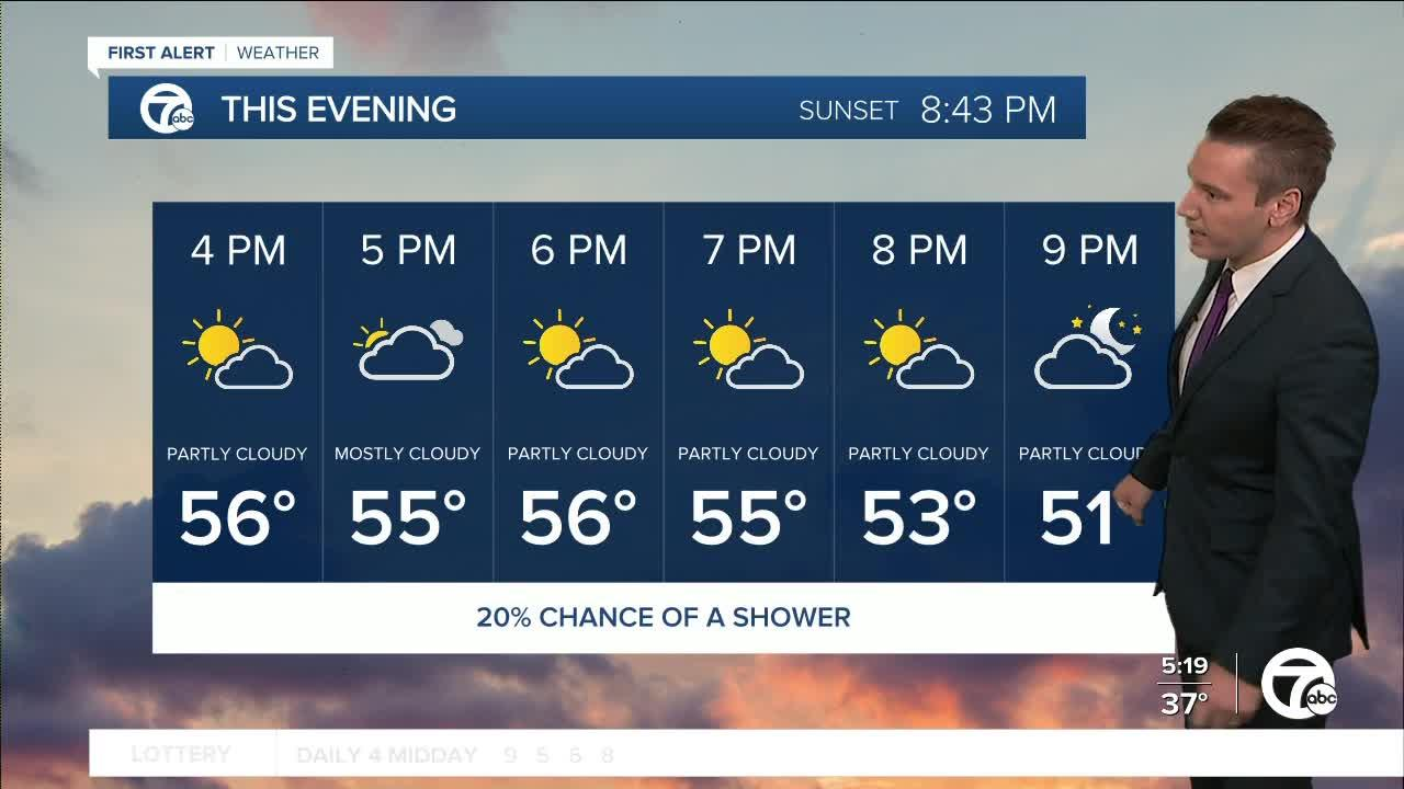 Metro Detroit Forecast: Cold start to the work week