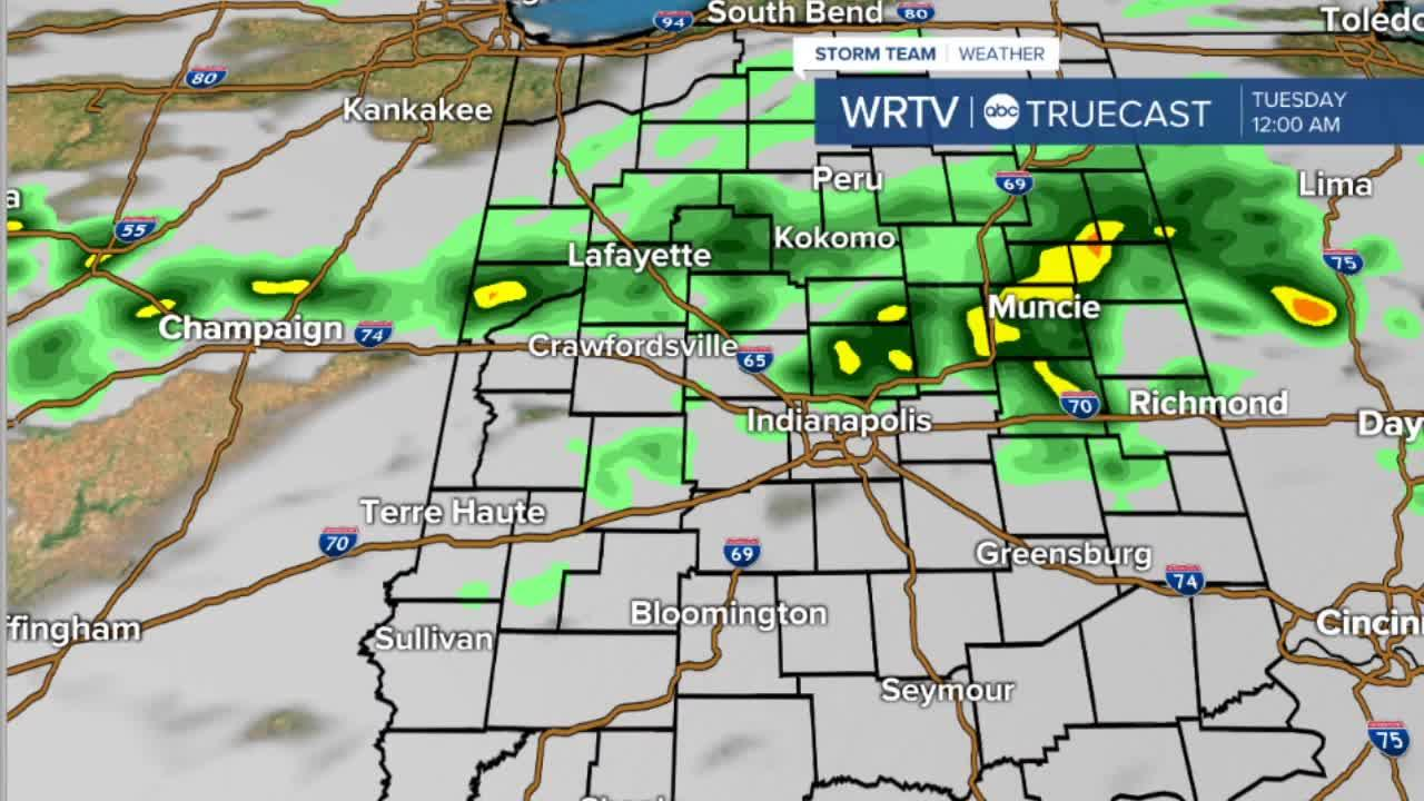 Weather Forecast May 10