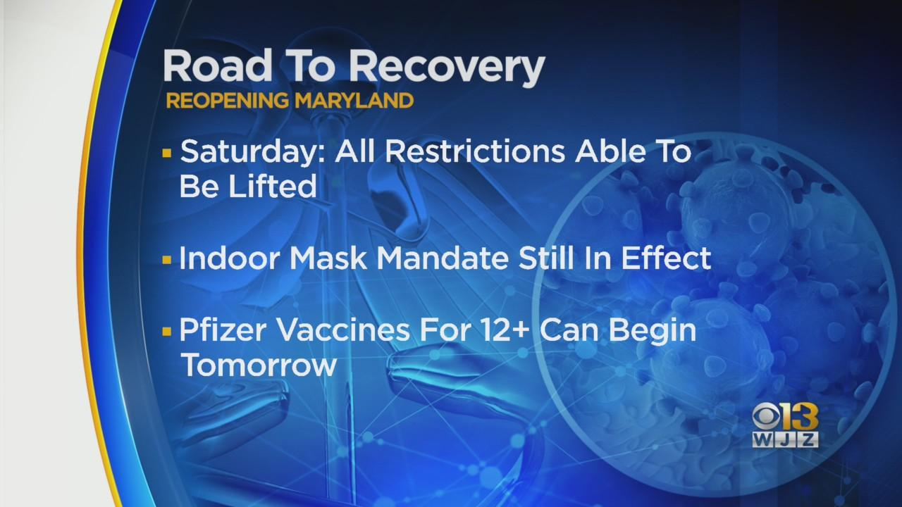 Reopening Maryland: City and State Officials Give Update On COVID-19 Restrictions