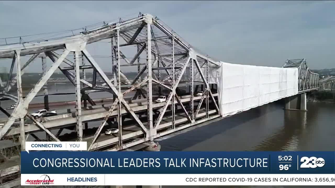 23ABC In-Depth: Congressional leaders talk infrastructure