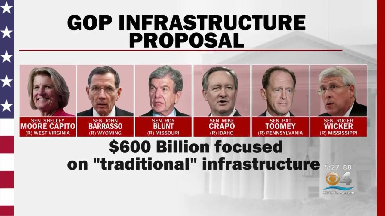President Biden Meets With GOP Senators Over Infrastructure Plan
