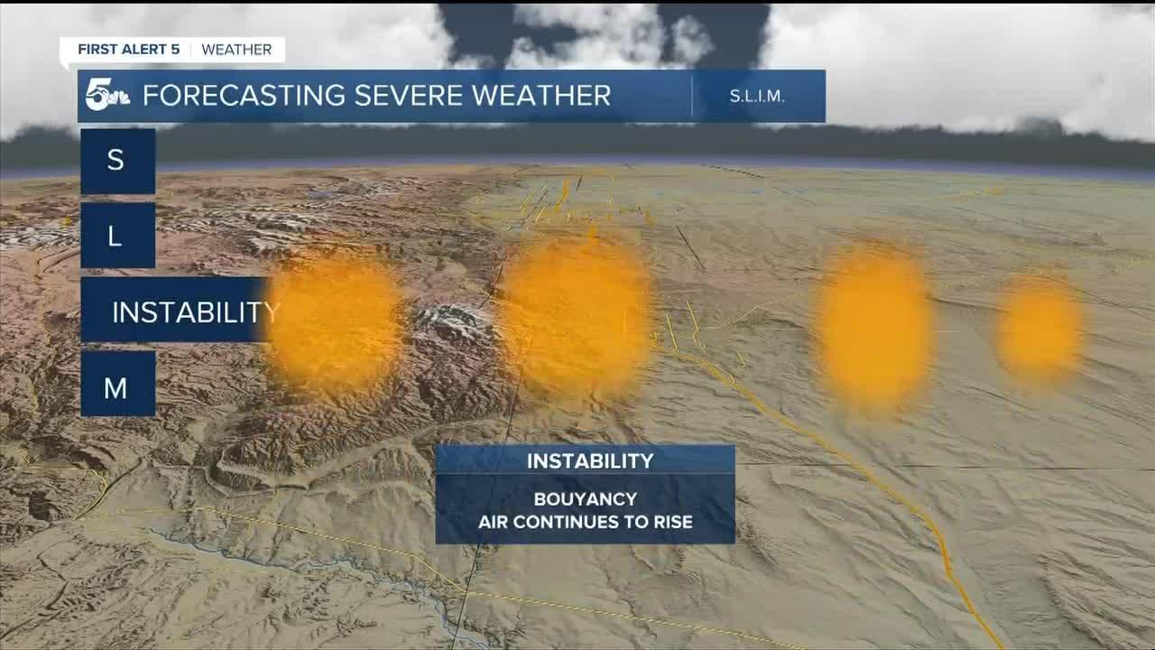 How meteorologists forecast for severe weather in Colorado