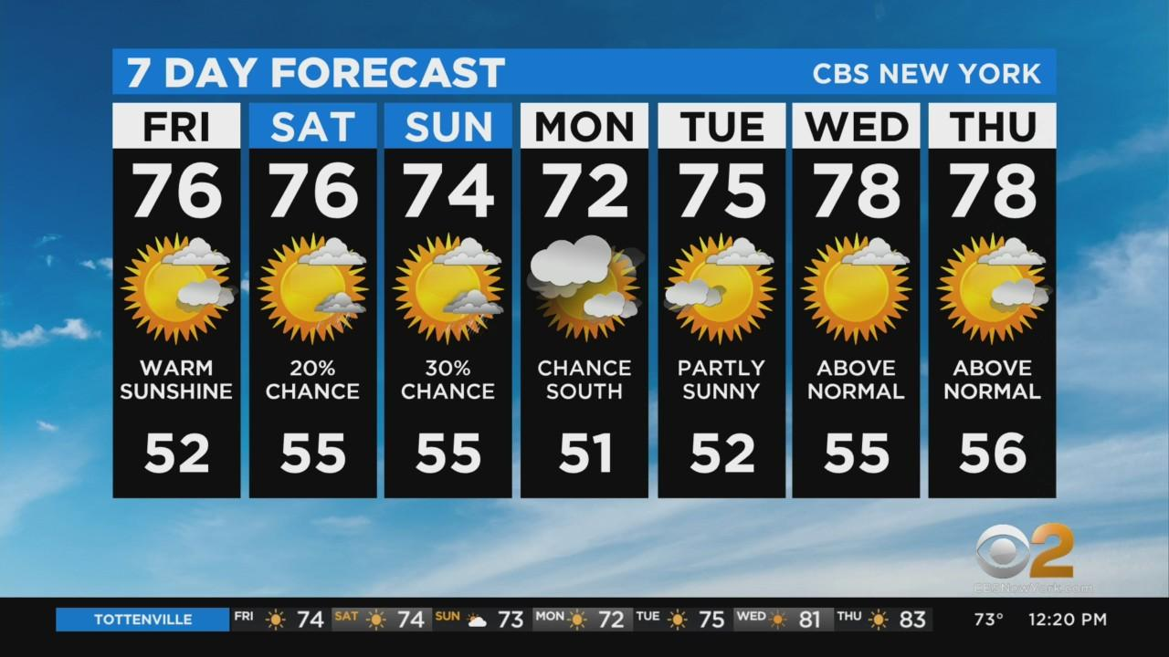 New York Weather: CBS2's 5/14 Friday Afternoon Update