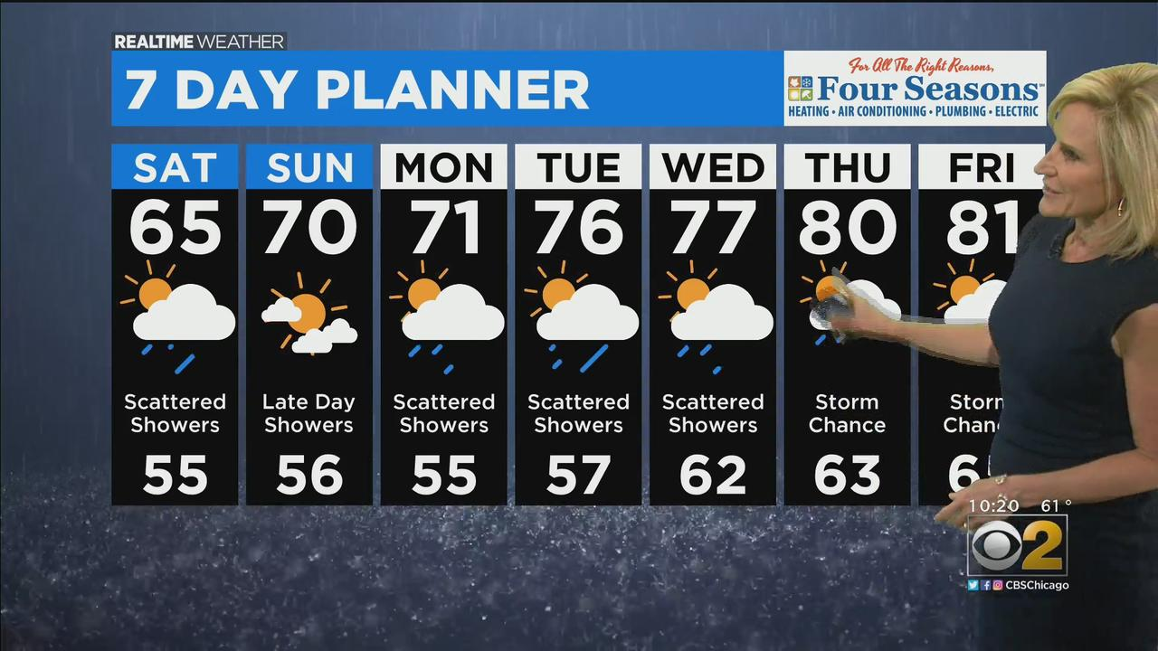 Chicago Weather: Expect Showers On Saturday; Sunday Will Live Up To Its Name