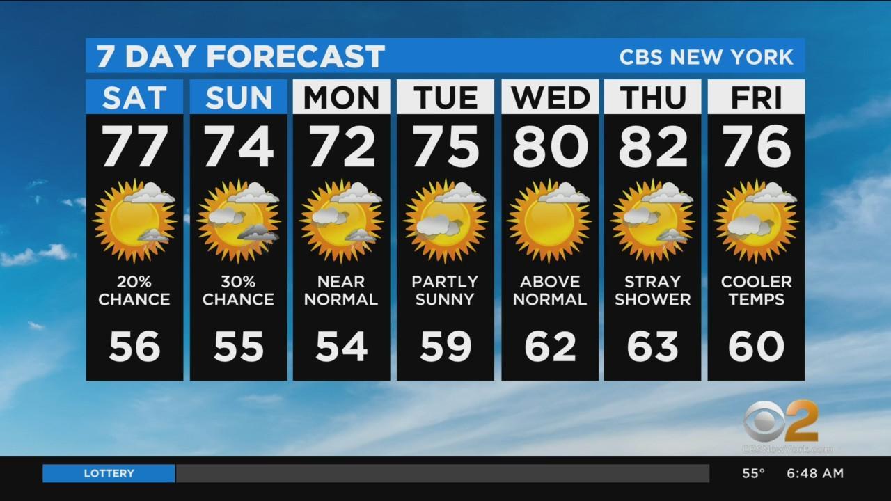 New York Weather: CBS2's 5/15 Saturday Morning Update