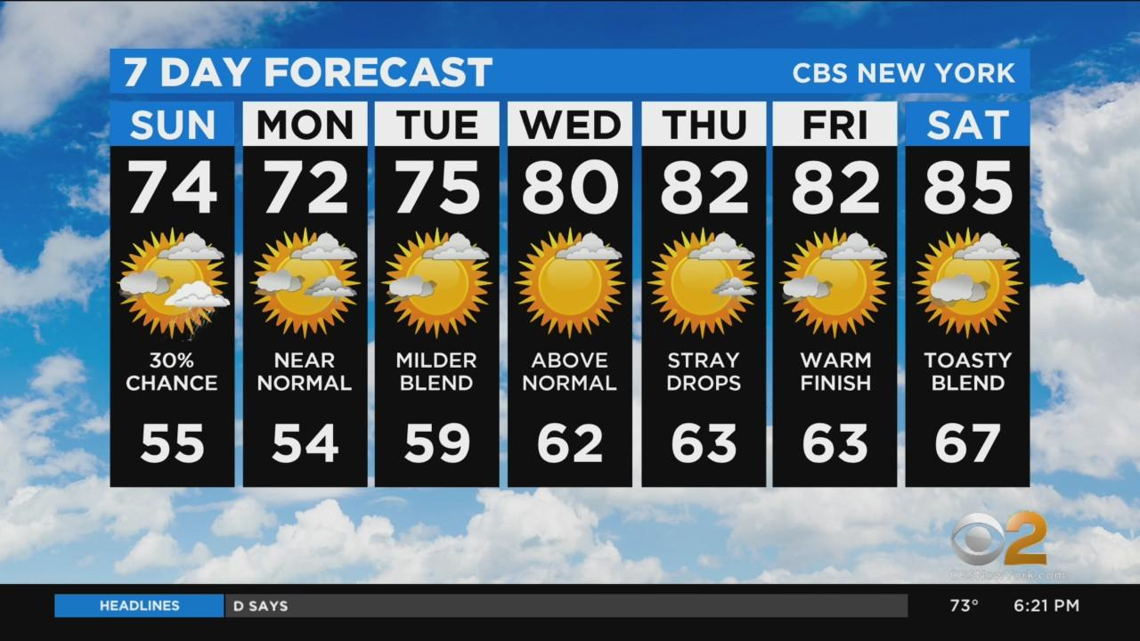 New York Weather: CBS2 5/15 Evening Forecast at 6PM