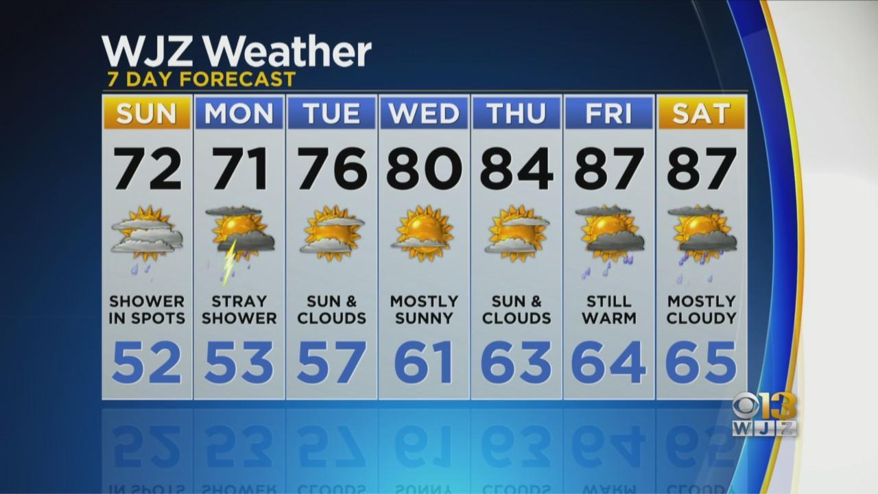 Meteorologist Chelsea Ingram Has Your Saturday Evening Forecast
