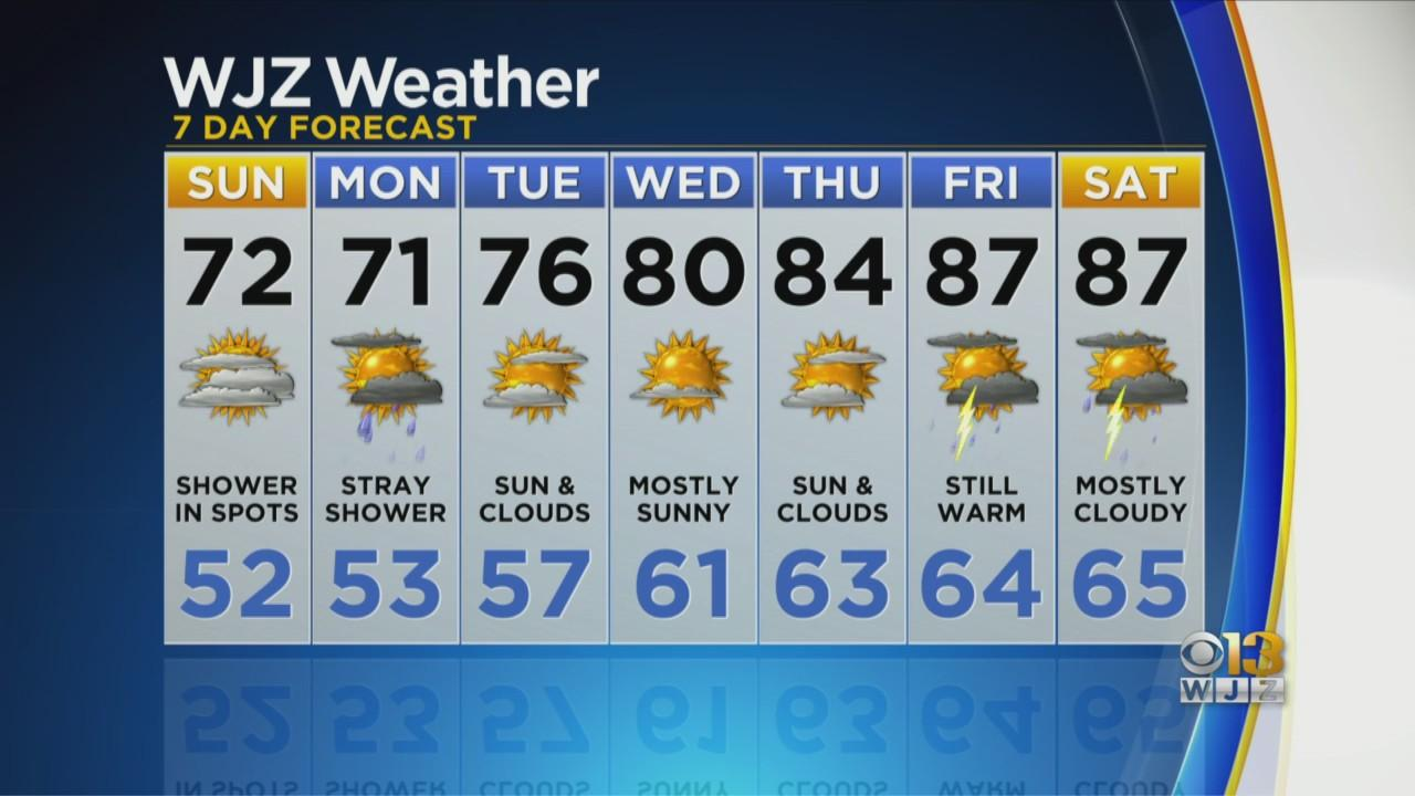 Meteorologist Chelsea Ingram Has A Look At Your Sunday Forecast