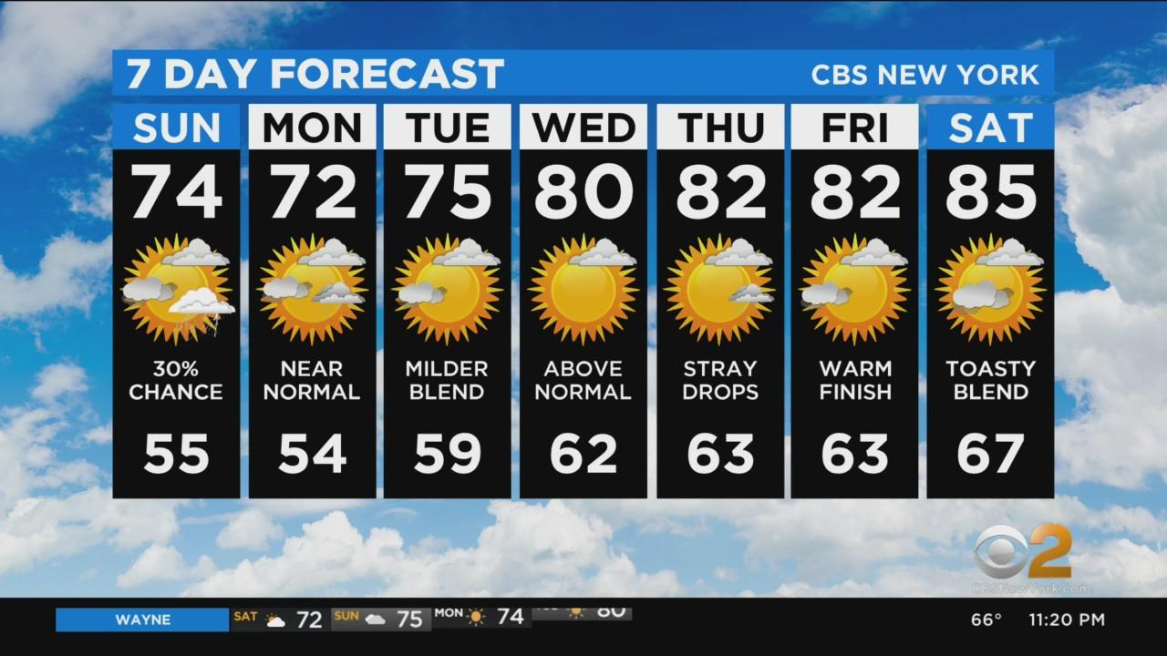 New York Weather: CBS2 5/15 Nightly Forecast at 11PM