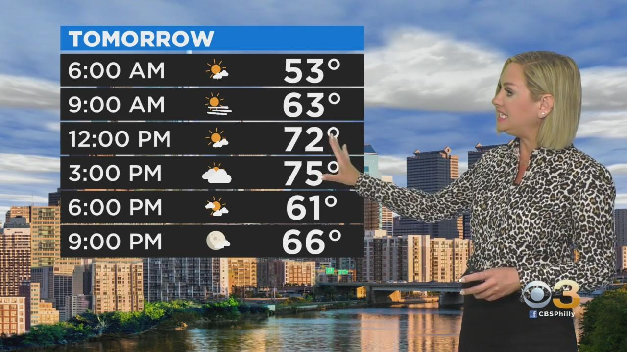 Weather Update: Spotty Showers To Start The Week