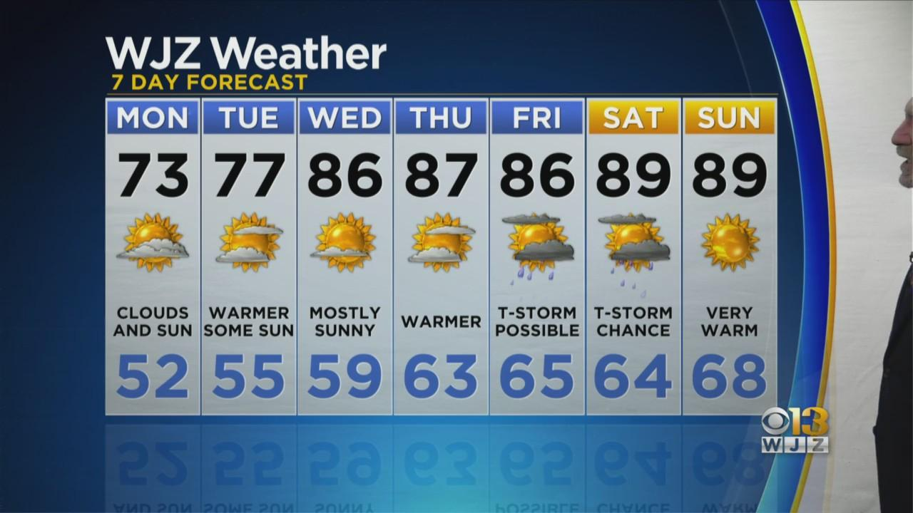 Bob Turk Has A Look At Your Monday Forecast