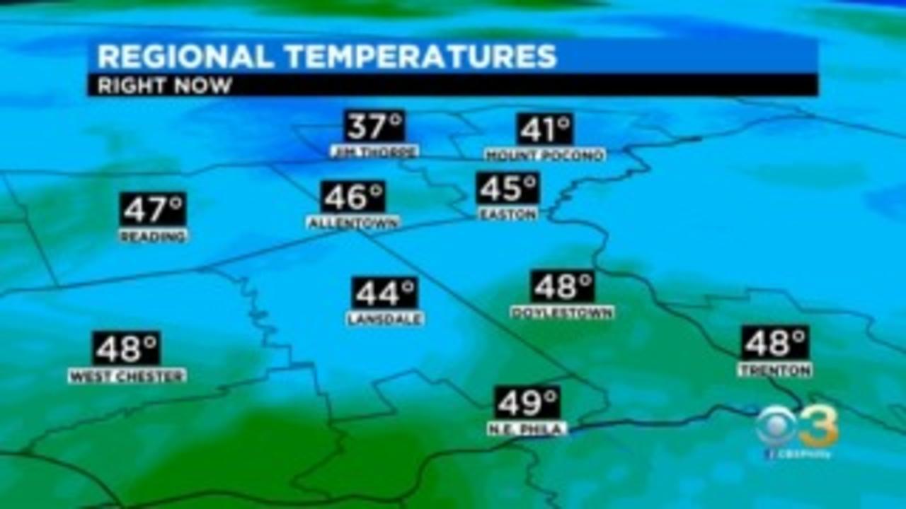 Philadelphia Weather: Seasonable Start To The Week