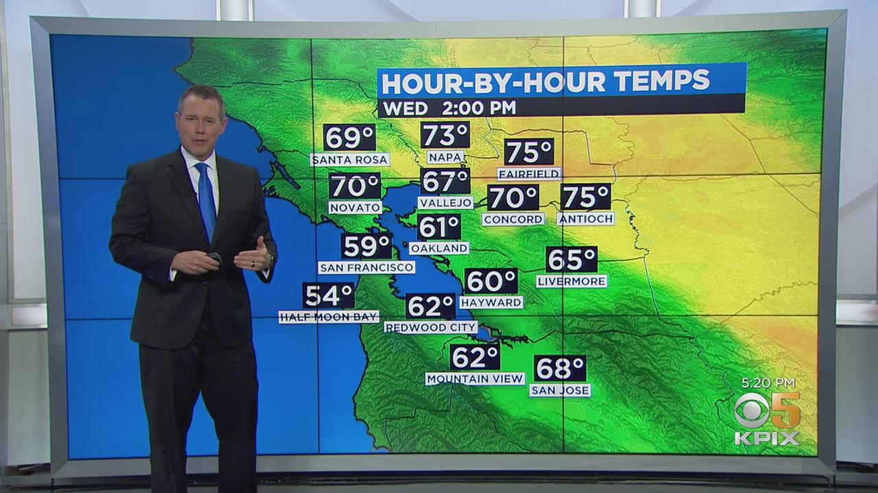 Tuesday Evening Pinpoint Forecast