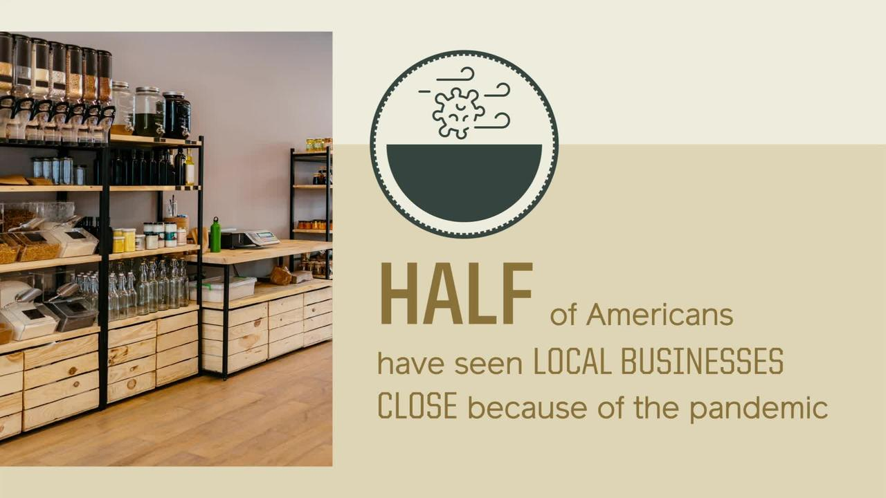 Half of Americans say they have witnessed their favorite local business close down due to COVID-19
