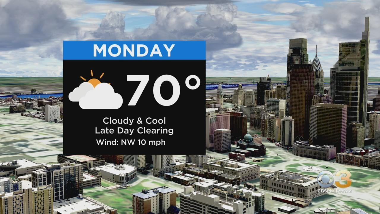 Philadelphia Weather: Dramatic Cool Down To Start Work Week