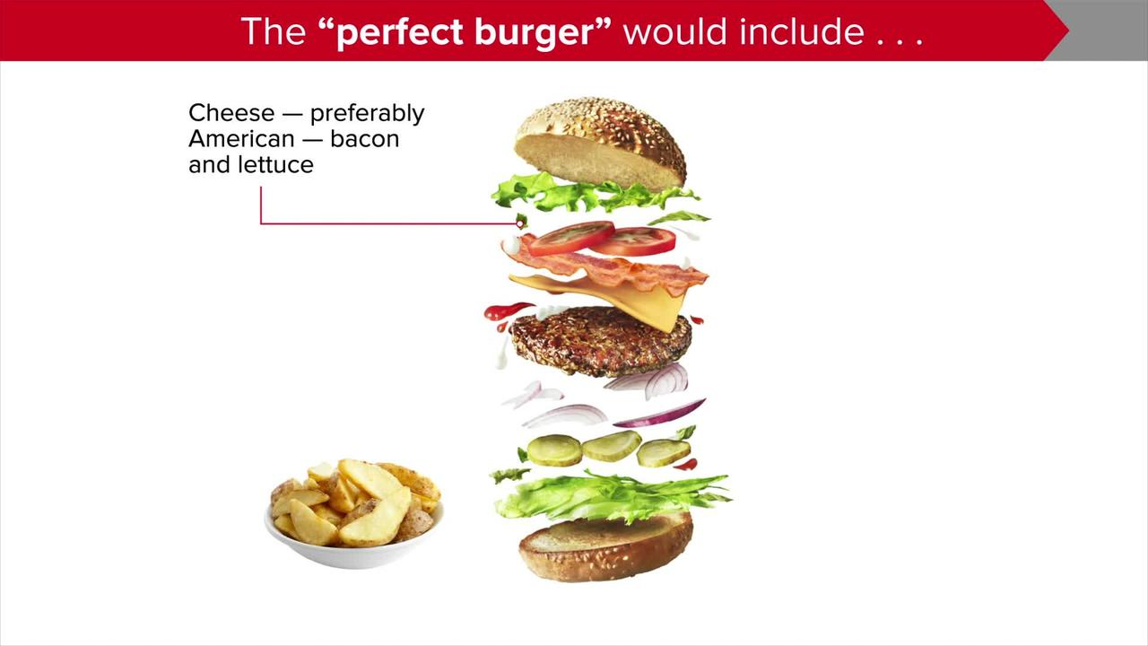 From toppings to sides, Americans reveal what it takes to put together the perfect burger