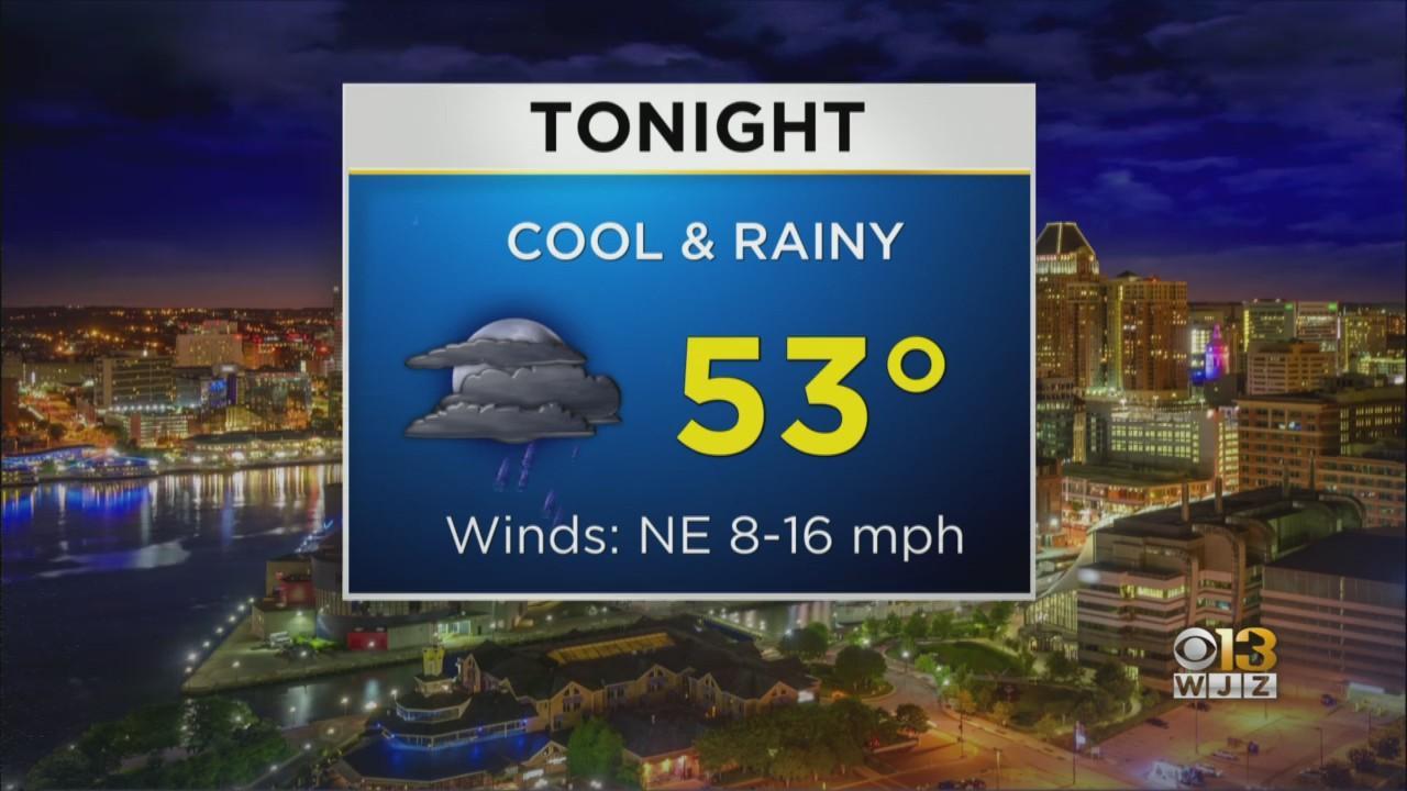 Bob Turk Has Your Friday Evening Forecast