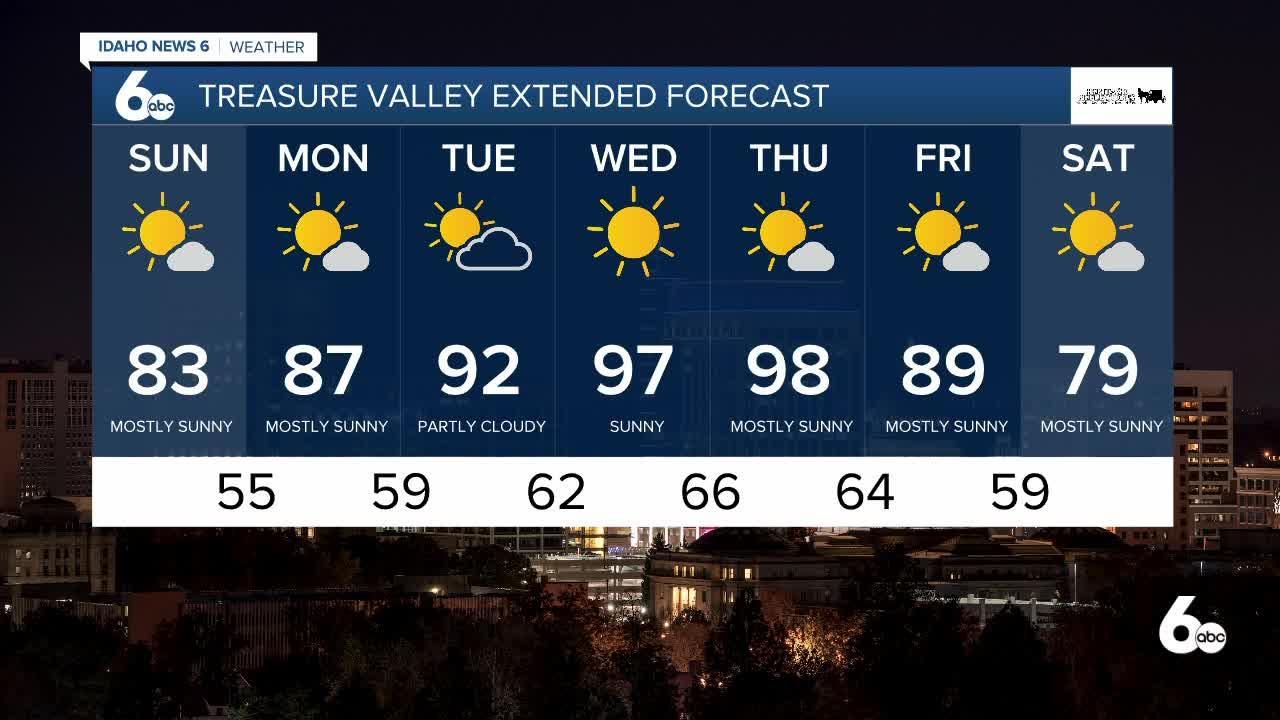 Frankie's May 29, 2021 Forecast