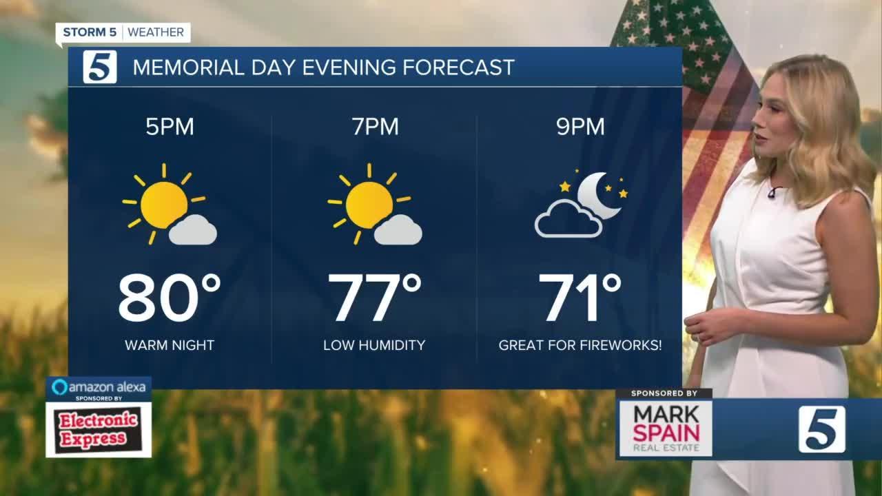 Heather's evening forecast: Monday, May 31, 2021