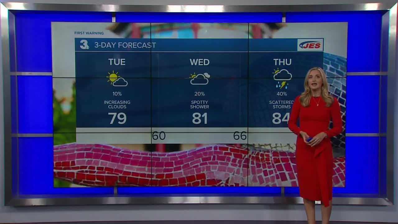 Monday Evening Weather Webcast