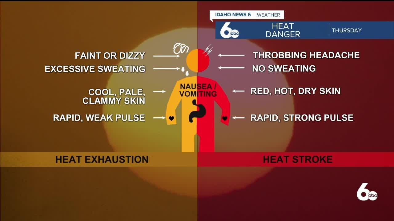 Scott Dorval's Idaho News 6 Forecast - Monday 5/31/21