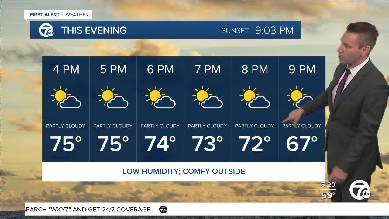 Metro Detroit Forecast: Comfortable start to the work week