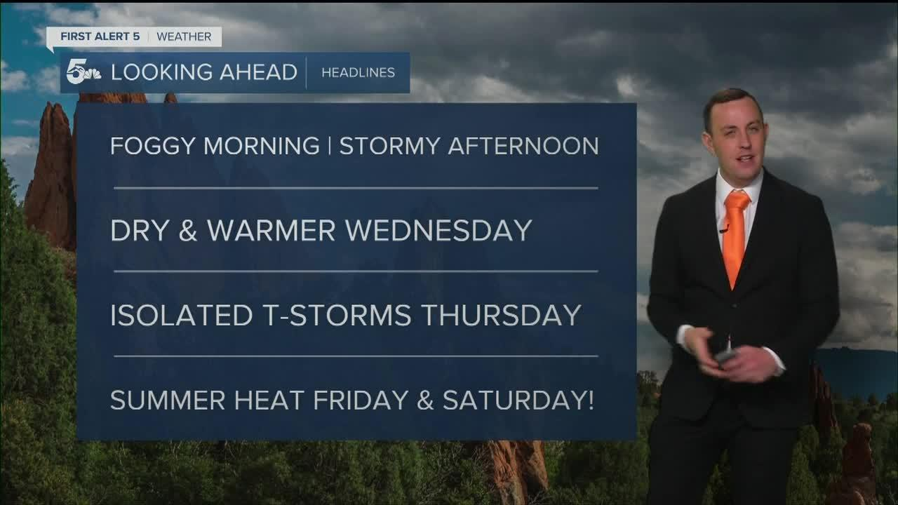 Warmer & brighter today with afternoon showers and storms