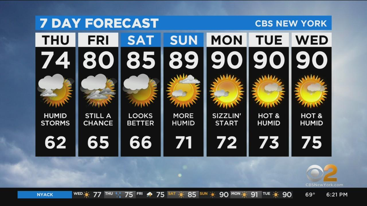 New York Weather: CBS2 6/2 Evening Forecast at 6PM