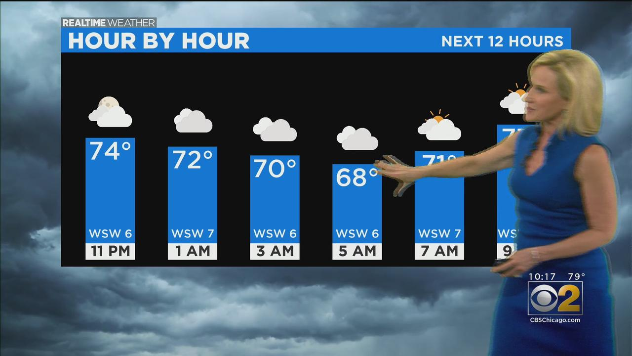 Chicago Weather: Hot Weekend Ahead