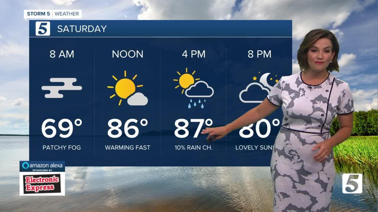 Bree's Weekend Forecast: Fri., June 4, 2021