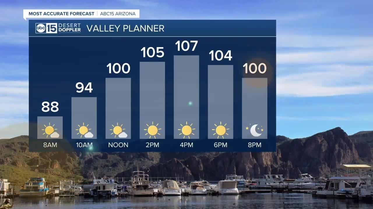 MOST ACCURATE FORECAST: Hot weekend ahead for the Valley