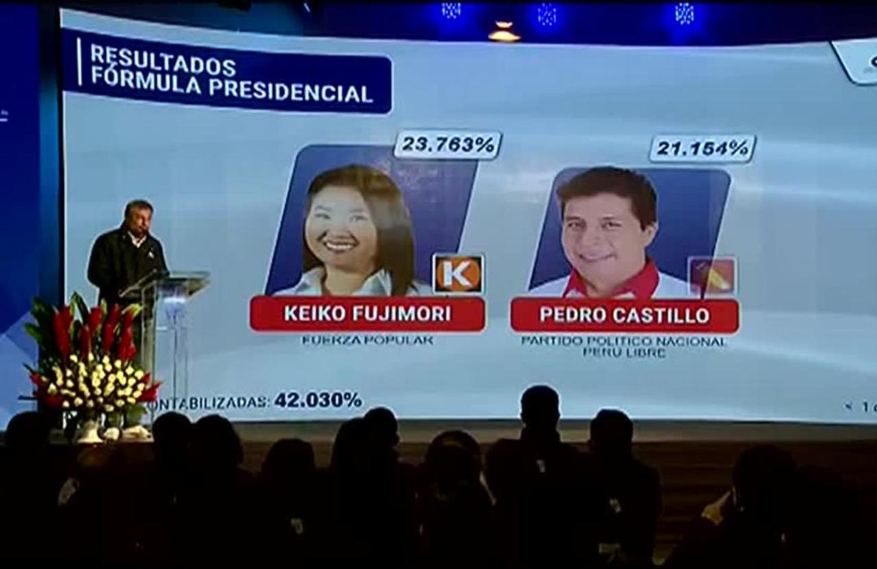 Peruvians await results of knife-edge election