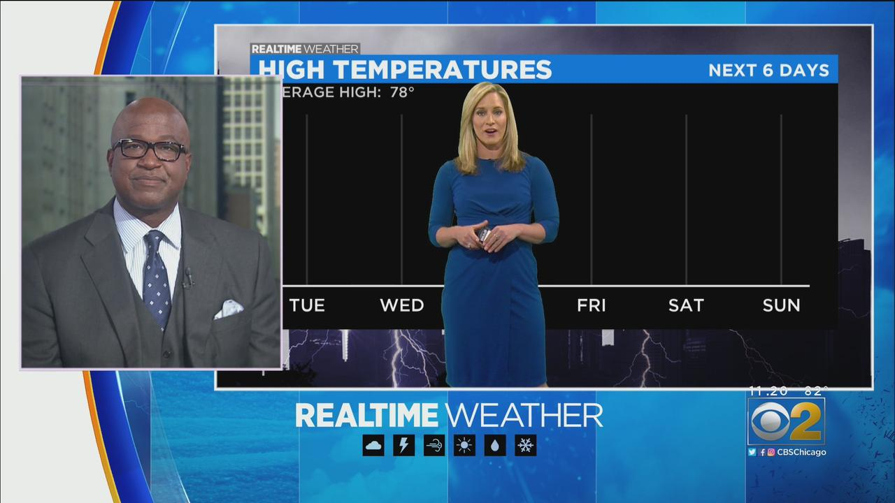 Chicago Weather: Warm And Humid Day, Scattered Storms Possible