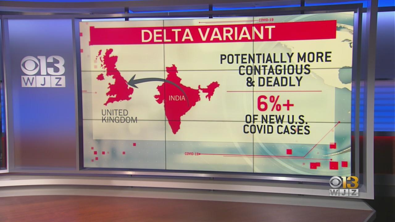 New Delta Varaint Of COVID Said To Be More Contagious And Deadly